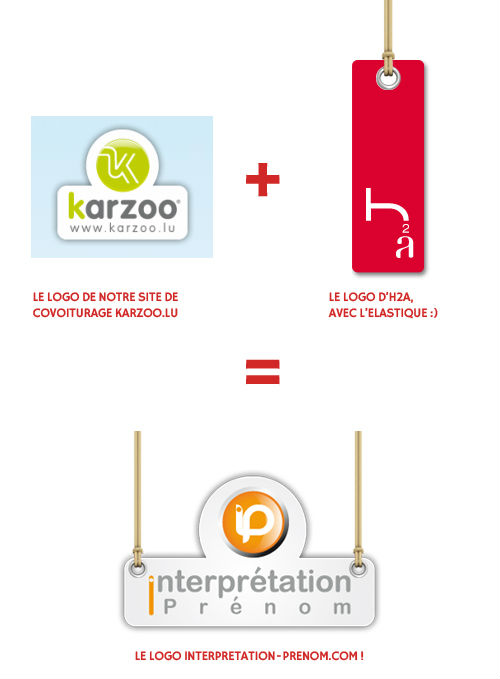similitude logos karzoo, h2a et interpretation-prenom