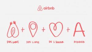 recherches pour création du logo belo d'airbnb