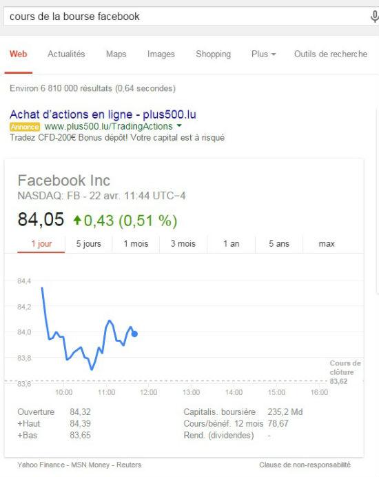 cours de la bourse facebook   Recherche Google