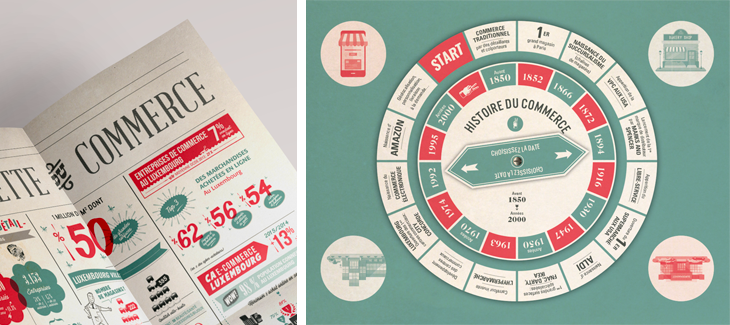 l'infographie, rendre compréhensible une information complexe